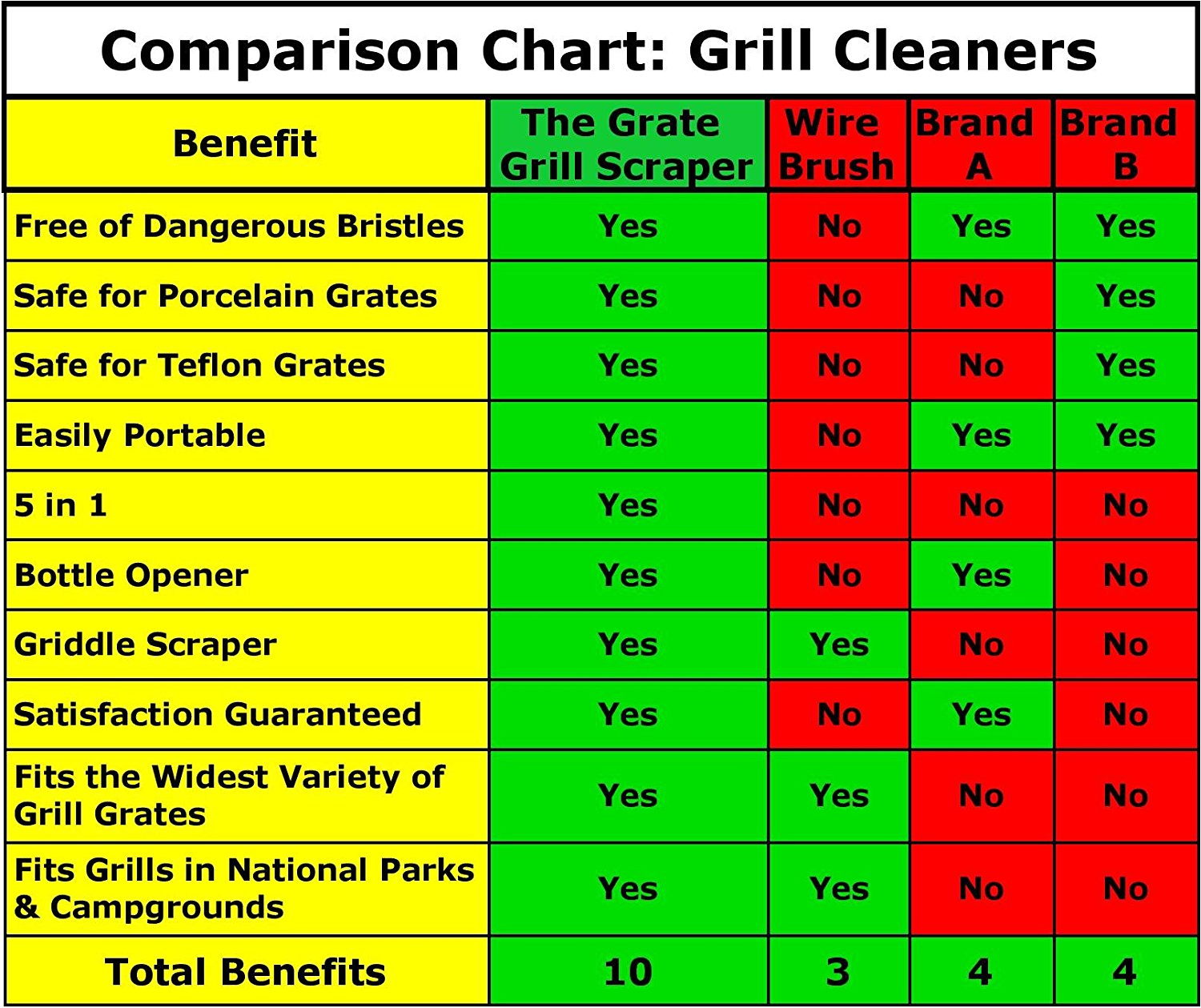 S4490 - The Grate Grill Scraper - Brass Barbeque Cleaner
